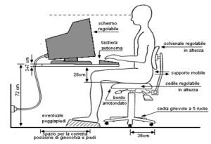 ufficio-ergonomico-migliora-la-tua-postura